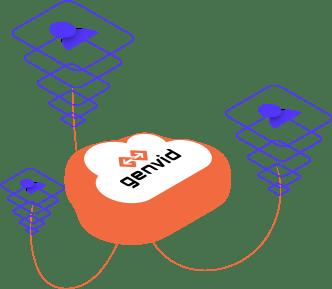 Genvid Links Users